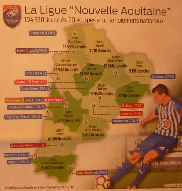 Photo Ligue Nouvelle Aquitaine